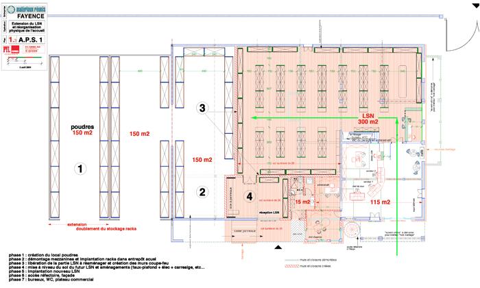 magasin point p etudes logistiques j r me mallaret. Black Bedroom Furniture Sets. Home Design Ideas
