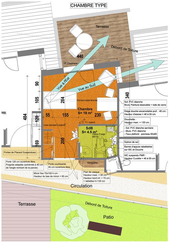 PLAN d'une CHAMBRE TYPE avec les deux vues sur jardin et terrasses privatives